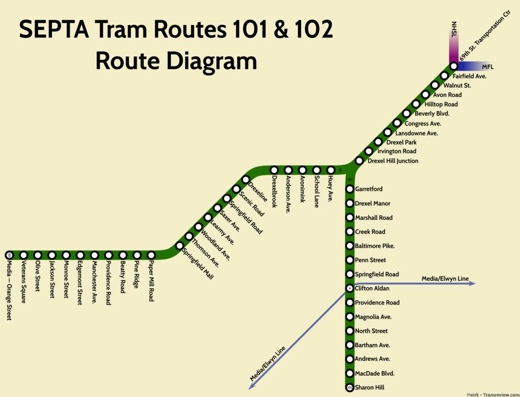 101-102-route-diagram